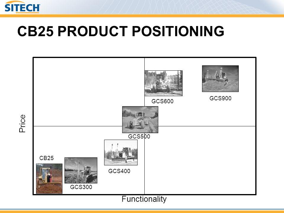 CB25 PRODUCT POSITIONING GCS300 GCS400 GCS500 GCS600 GCS900 Functionality Price CB25