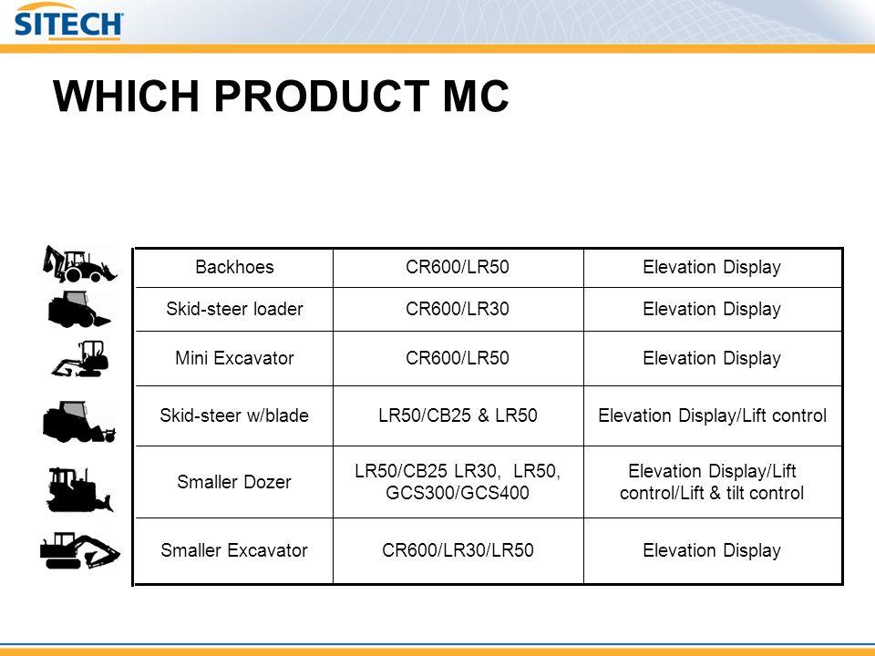 WHICH PRODUCT MC CR600/LR30/LR50 LR50/CB25 LR30, LR50, GCS300/GCS400 LR50/CB25 & LR50 CR600/LR50 CR600/LR30 CR600/LR50 Elevation Display/Lift controlS