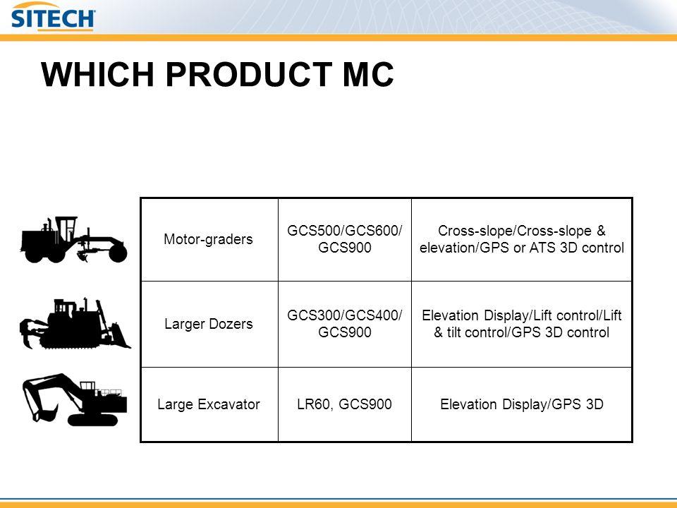 WHICH PRODUCT MC LR60, GCS900 GCS300/GCS400/ GCS900 GCS500/GCS600/ GCS900 Cross-slope/Cross-slope & elevation/GPS or ATS 3D control Motor-graders Elev