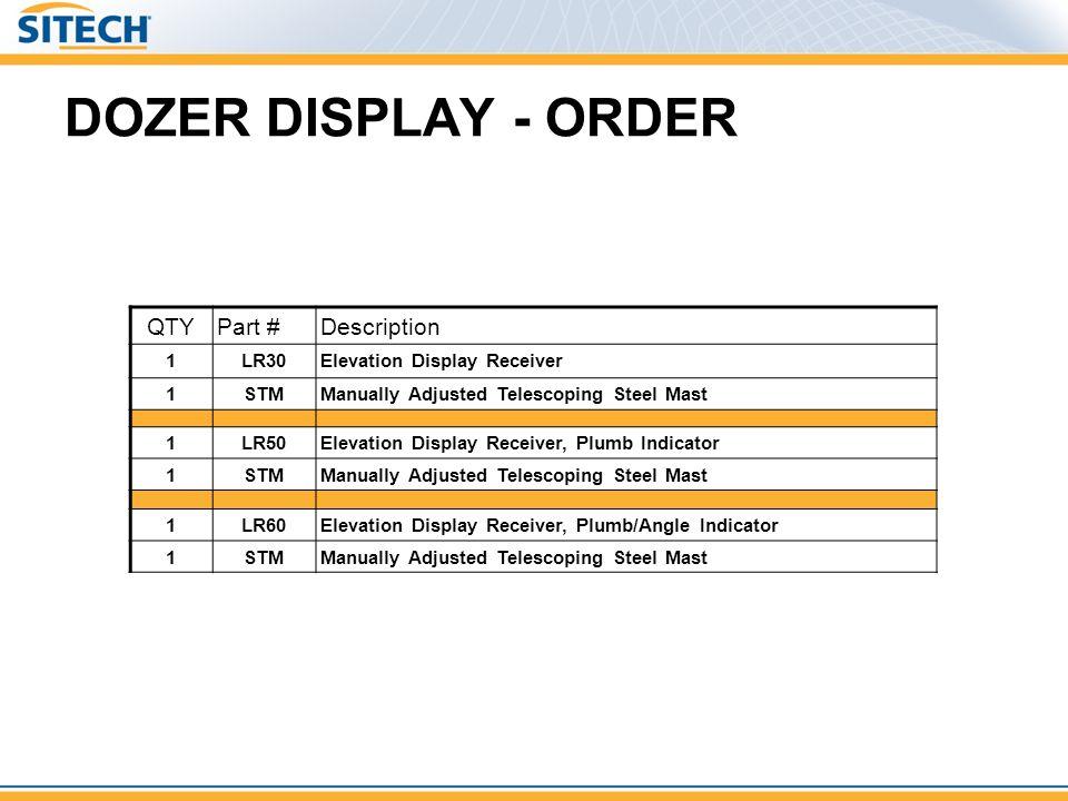 DOZER DISPLAY - ORDER QTYPart #Description 1LR30Elevation Display Receiver 1STMManually Adjusted Telescoping Steel Mast 1LR50Elevation Display Receive