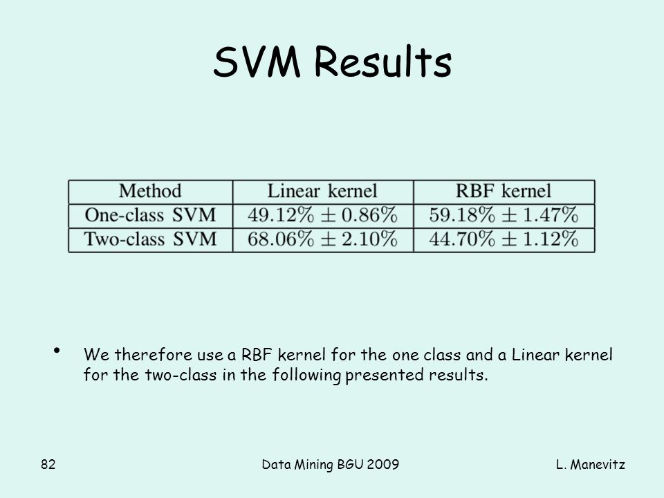 L. ManevitzData Mining BGU 200982 SVM Results We therefore use a RBF kernel for the one class and a Linear kernel for the two-class in the following p