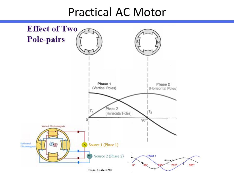 Practical AC Motor