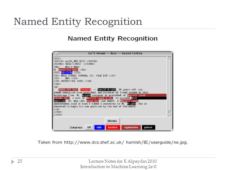 Named Entity Recognition Lecture Notes for E Alpaydın 2010 Introduction to Machine Learning 2e © The MIT Press (V1.0) 25