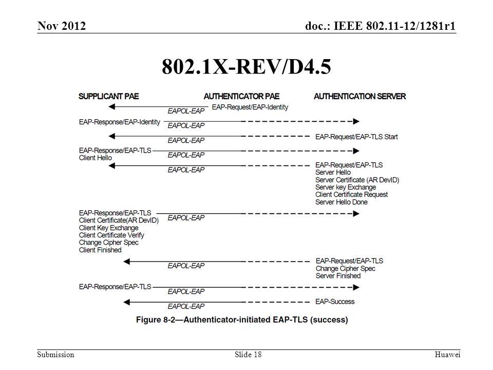 doc.: IEEE 802.11-12/1281r1 Submission 802.1X-REV/D4.5 HuaweiSlide 18 Nov 2012