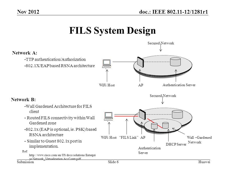 doc.: IEEE 802.11-12/1281r1 Submission FILS System Design Network A: -TTP authentication/Authorization -802.1X/EAP based RSNA architecture Network B: -Wall Gardened Architecture for FILS client - Routed FILS connectivity within Wall Gardened zone -802.1x (EAP is optional, ie.