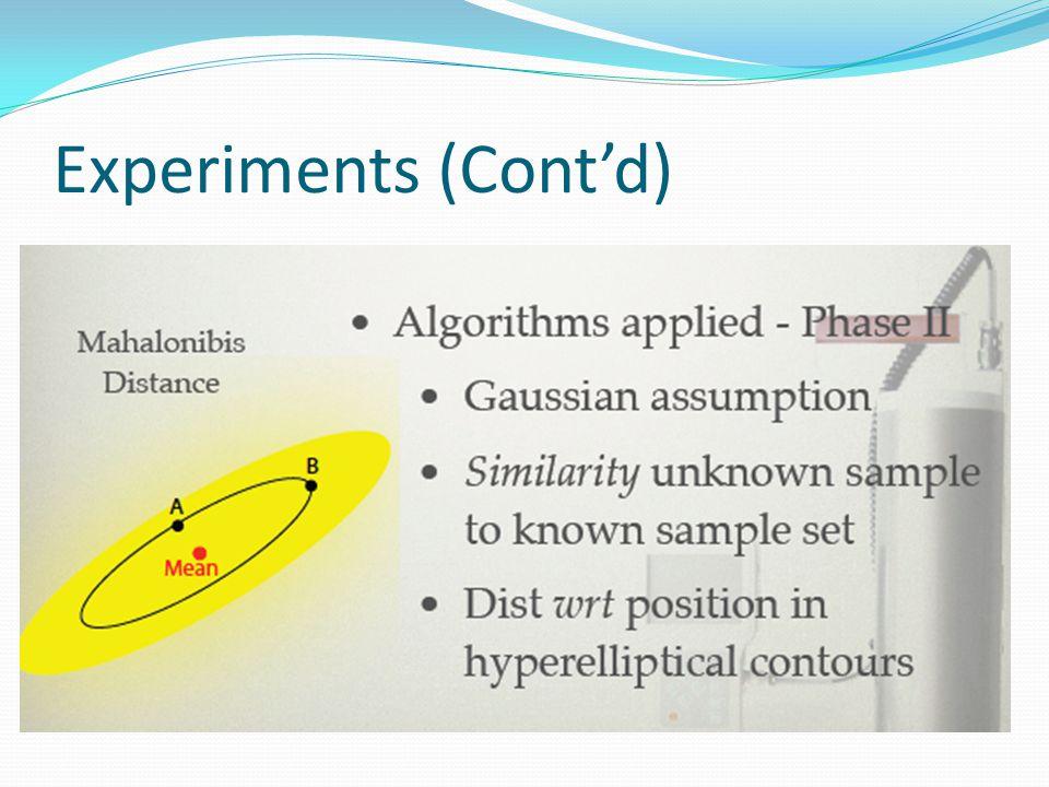 Experiments (Contd)