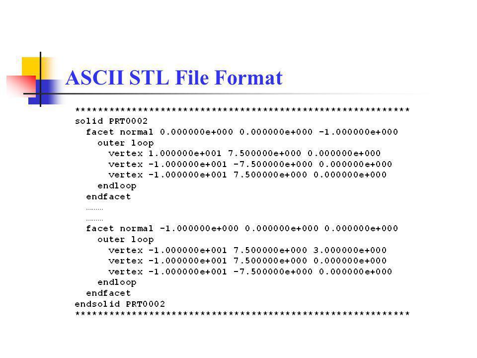 ASCII STL File Format