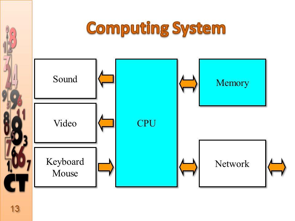 13 CPU