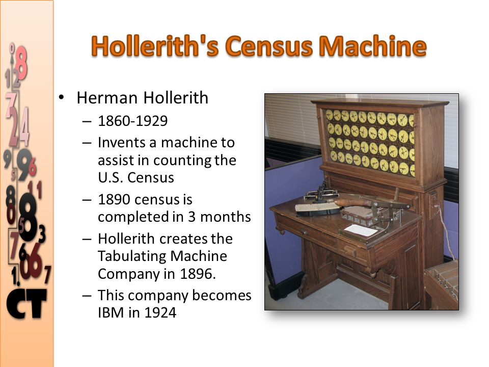 Herman Hollerith – 1860-1929 – Invents a machine to assist in counting the U.S.