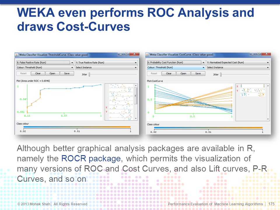 Performance Evaluation of Machine Learning Algorithms © 2013 Mohak Shah All Rights Reserved WEKA even performs ROC Analysis and draws Cost-Curves Although better graphical analysis packages are available in R, namely the ROCR package, which permits the visualization of many versions of ROC and Cost Curves, and also Lift curves, P-R Curves, and so on 175