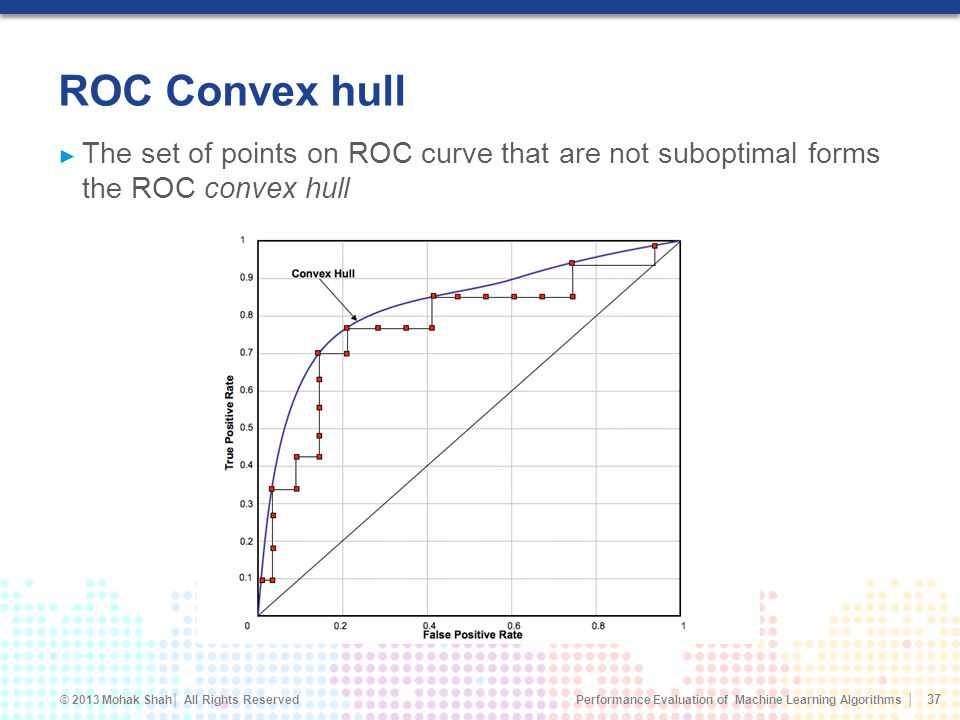 Performance Evaluation of Machine Learning Algorithms © 2013 Mohak Shah All Rights Reserved ROC Convex hull The set of points on ROC curve that are not suboptimal forms the ROC convex hull 37