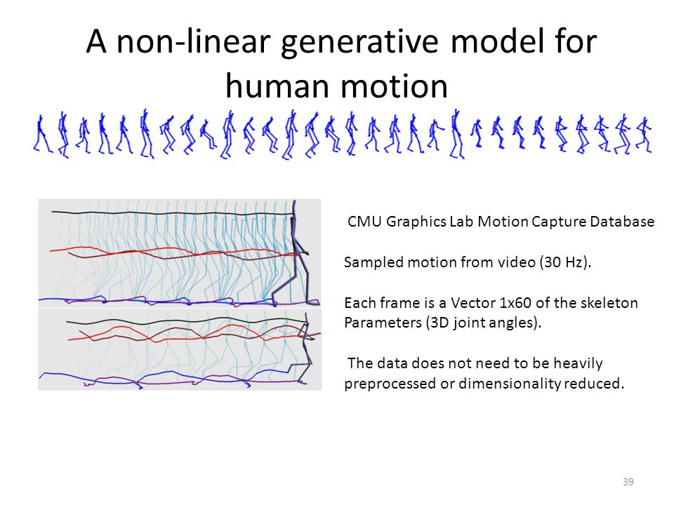 A non-linear generative model for human motion 39 CMU Graphics Lab Motion Capture Database Sampled motion from video (30 Hz). Each frame is a Vector 1
