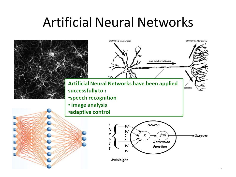 Artificial Neural Networks 7 Artificial Neural Networks have been applied successfully to : speech recognition image analysis adaptive control Σ f(n)
