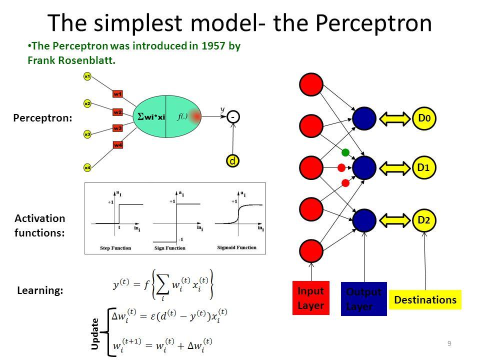 Hinton s method - Contrastive Divergence Max likelihood method minimizes the Kullback-Leibber divergence: 20 Intuitively: