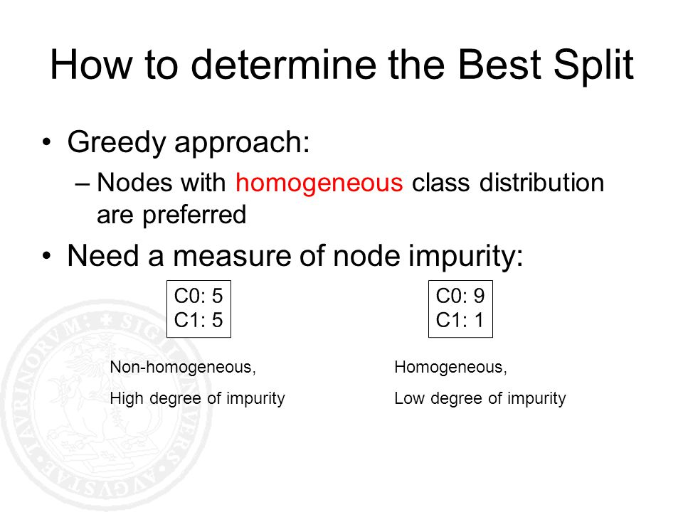 How to determine the Best Split Greedy approach: –Nodes with homogeneous class distribution are preferred Need a measure of node impurity: Non-homogen
