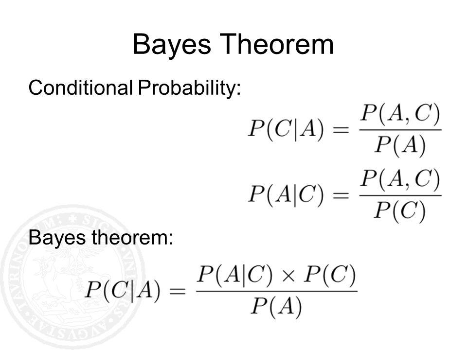 Conditional Probability: Bayes theorem: Bayes Theorem