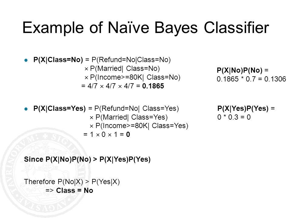 l P(X|Class=No) = P(Refund=No|Class=No) P(Married| Class=No) P(Income>=80K| Class=No) = 4/7 4/7 4/7 = 0.1865 l P(X|Class=Yes) = P(Refund=No| Class=Yes