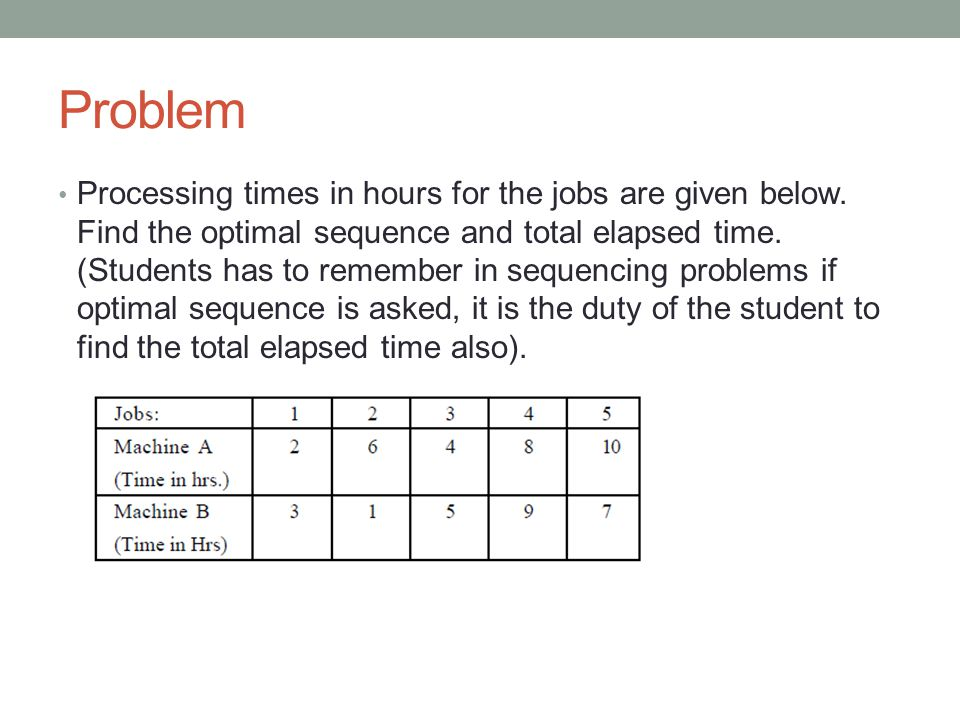 Problem Processing times in hours for the jobs are given below. Find the optimal sequence and total elapsed time. (Students has to remember in sequenc