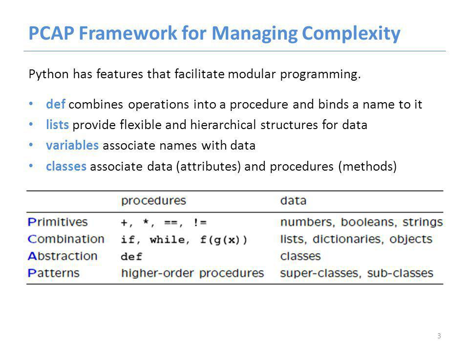 PCAP Framework for Managing Complexity Python has features that facilitate modular programming.