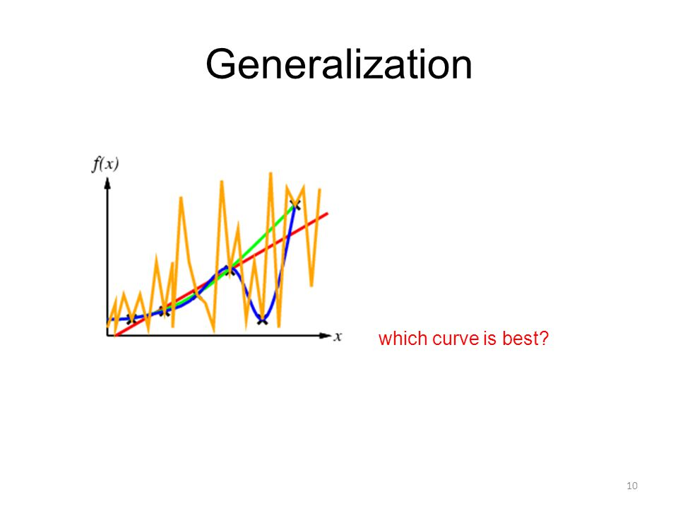 which curve is best? 10