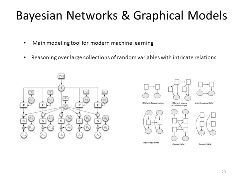 Bayesian Networks & Graphical Models Main modeling tool for modern machine learning Reasoning over large collections of random variables with intricat