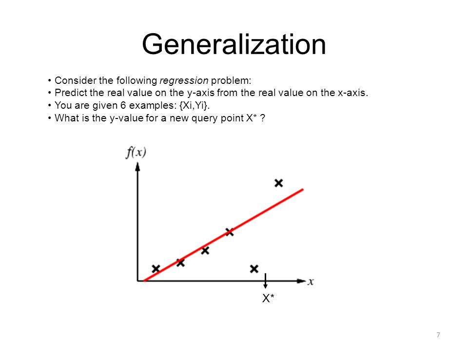 Generalization Consider the following regression problem: Predict the real value on the y-axis from the real value on the x-axis. You are given 6 exam