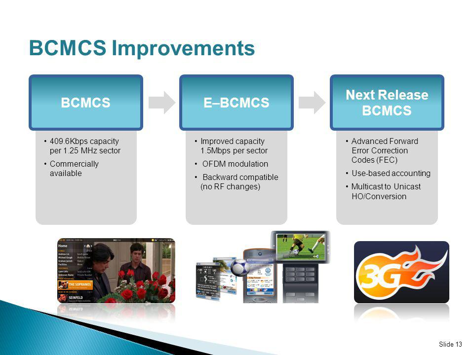 BCMCS Improvements Slide 13 EV-DO Gold Multicast BCMCSE–BCMCS Next Release BCMCS 409.6Kbps capacity per 1.25 MHz sector Commercially available Improved capacity 1.5Mbps per sector OFDM modulation Backward compatible (no RF changes) Advanced Forward Error Correction Codes (FEC) Use-based accounting Multicast to Unicast HO/Conversion
