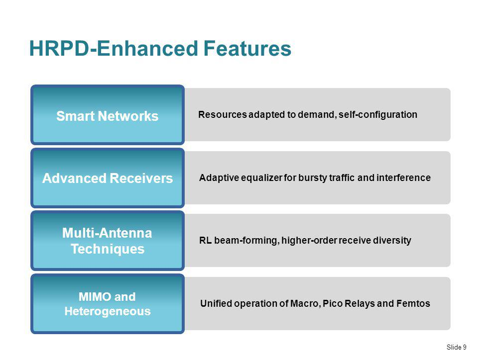 HRPD-Enhanced Features Slide 9 Resources adapted to demand, self-configuration Smart Networks Adaptive equalizer for bursty traffic and interference Advanced Receivers RL beam-forming, higher-order receive diversity Multi-Antenna Techniques Unified operation of Macro, Pico Relays and Femtos MIMO and Heterogeneous