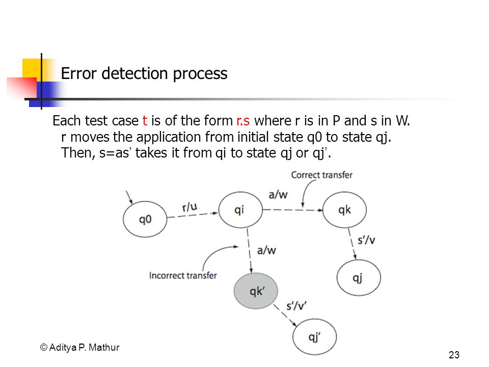 © Aditya P. Mathur 2007 23 Error detection process Each test case t is of the form r.s where r is in P and s in W. r moves the application from initia