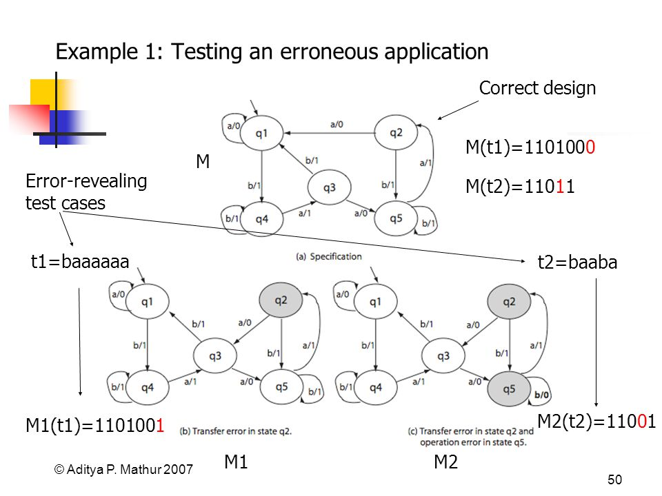 © Aditya P. Mathur 2007 50 Example 1: Testing an erroneous application Correct design M1M2 M t1=baaaaaa M1(t1)=1101001 M(t1)=1101000 t2=baaba M2(t2)=1