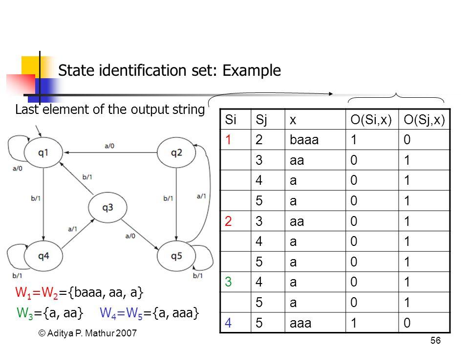 © Aditya P. Mathur 2007 56 State identification set: Example SiSjxO(Si,x)O(Sj,x) 12baaa10 3aa01 4a01 5a01 23 01 4a01 5a01 34a01 5a01 45aaa10 Last elem