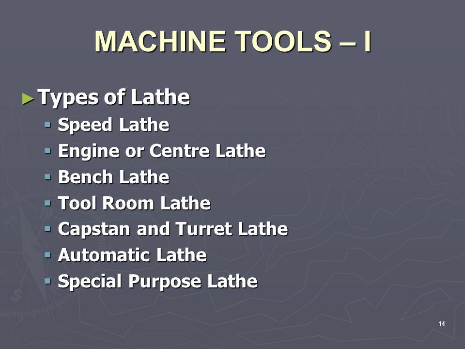 Types of Lathe Types of Lathe Speed Lathe Speed Lathe Engine or Centre Lathe Engine or Centre Lathe Bench Lathe Bench Lathe Tool Room Lathe Tool Room