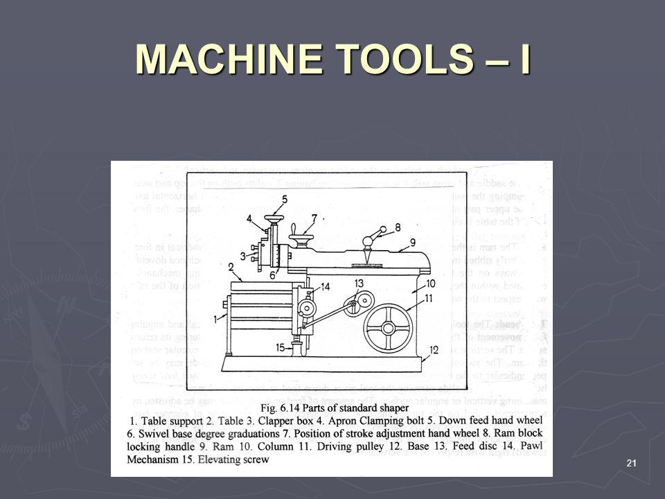 MACHINE TOOLS – I 21