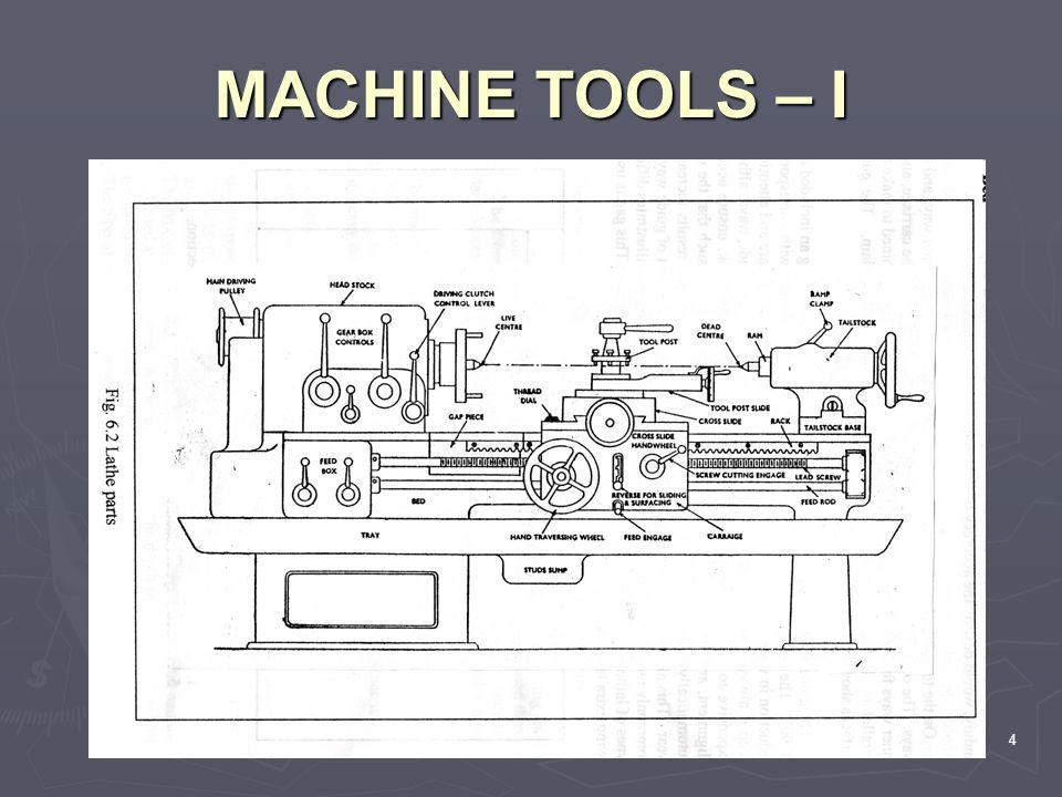 MACHINE TOOLS – I 4