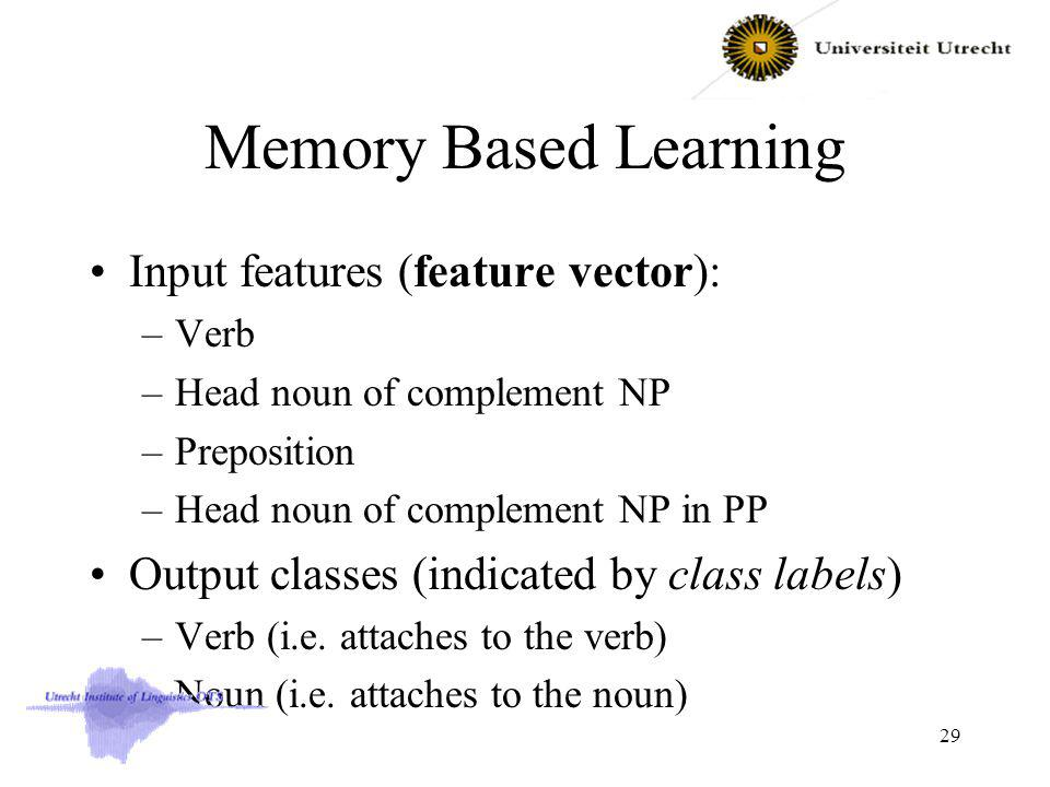 Memory Based Learning Input features (feature vector): –Verb –Head noun of complement NP –Preposition –Head noun of complement NP in PP Output classes (indicated by class labels) –Verb (i.e.