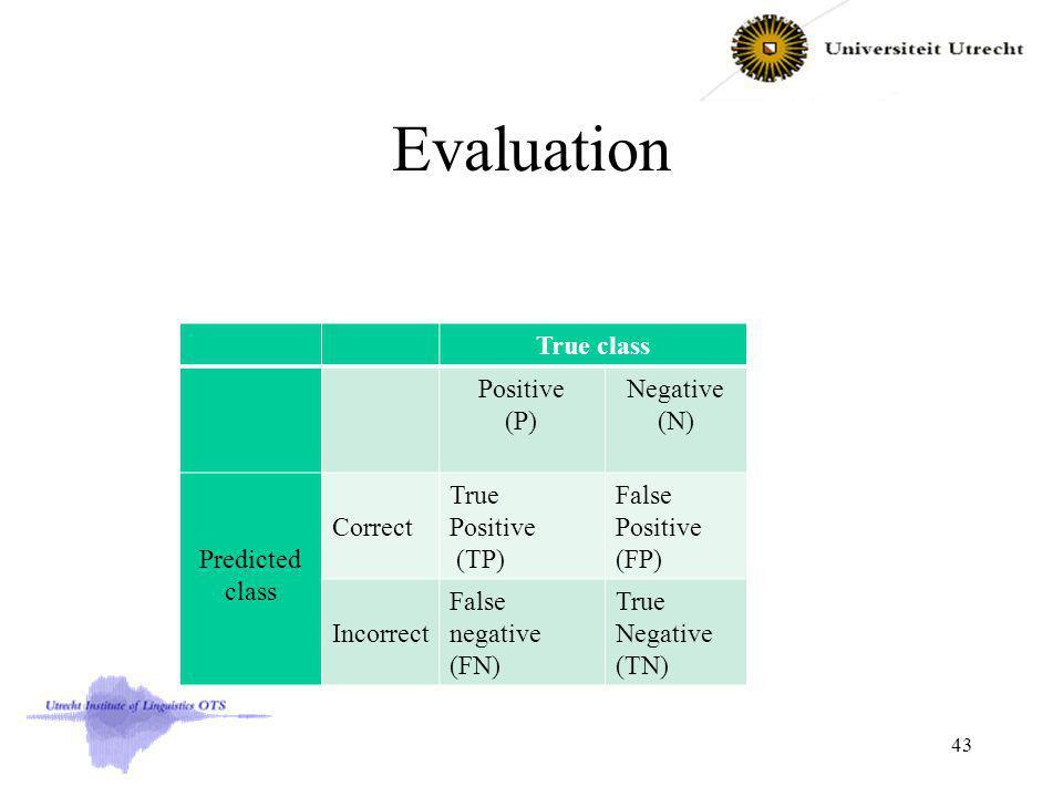 Evaluation True class Positive (P) Negative (N) Predicted class Correct True Positive (TP) False Positive (FP) Incorrect False negative (FN) True Negative (TN) 43