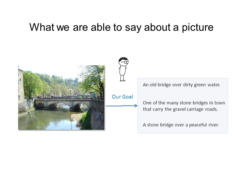 Solution: Collect hundreds of millions of captions Filter them out We found good captions have visual concepts and relation words by, in, over, beside, on top of ~1 good caption for every 1000 bad captions Im2Text: Describing Images Using 1 Million Captioned Photographs.