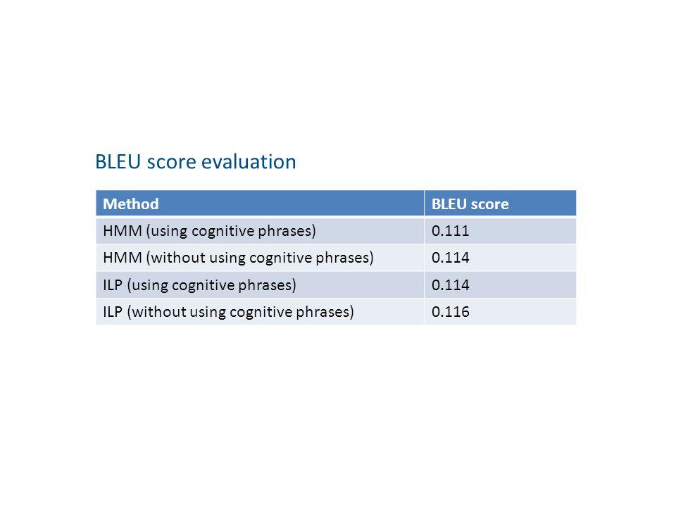 MethodBLEU score HMM (using cognitive phrases)0.111 HMM (without using cognitive phrases)0.114 ILP (using cognitive phrases)0.114 ILP (without using c