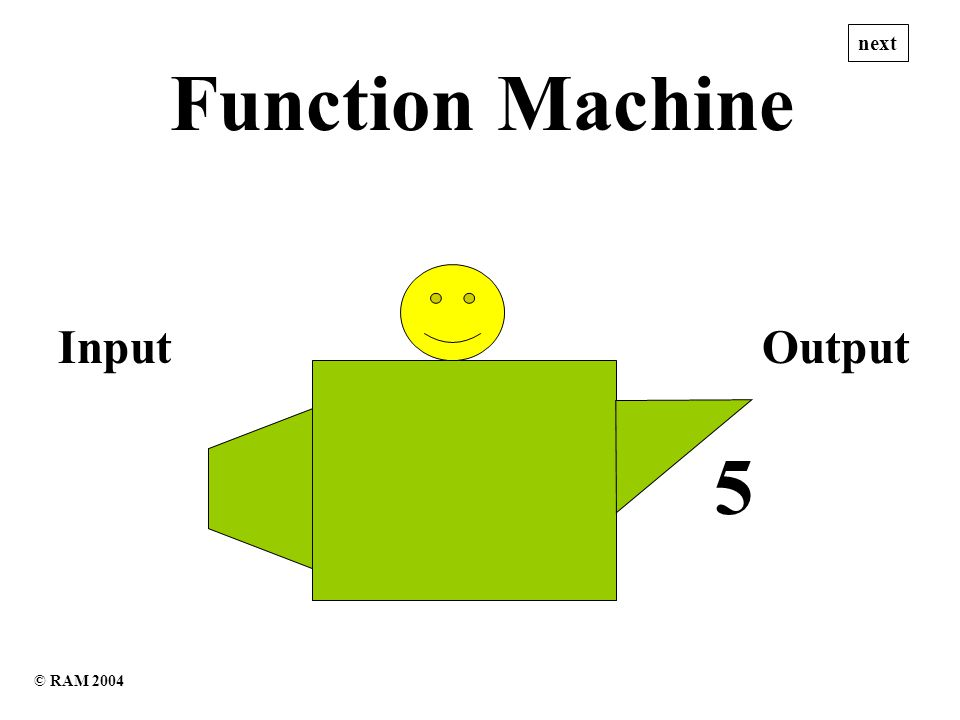 5 8 Function Machine InputOutput next © RAM 2004