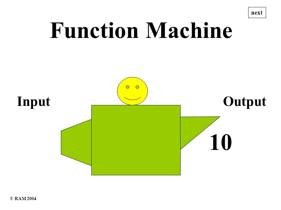 10 15 Function Machine InputOutput next © RAM 2004