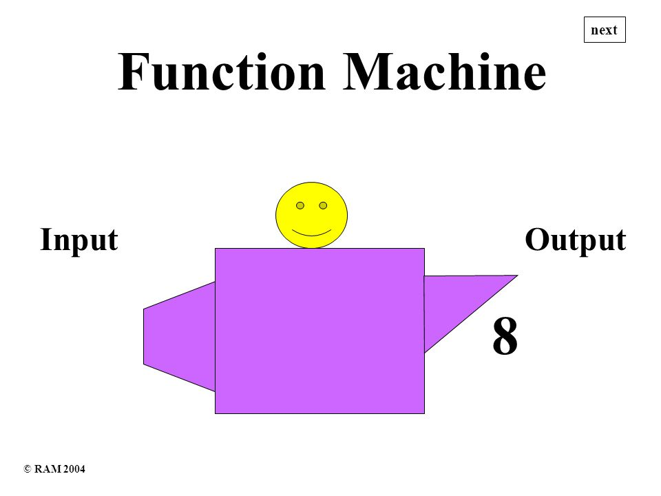8 4 Function Machine InputOutput next © RAM 2004