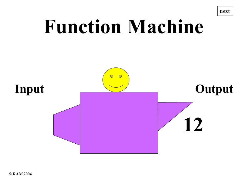 12 8 Function Machine InputOutput next © RAM 2004