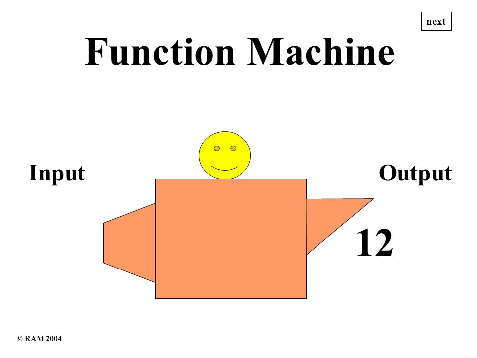 12 3 Function Machine InputOutput © RAM 2004 next