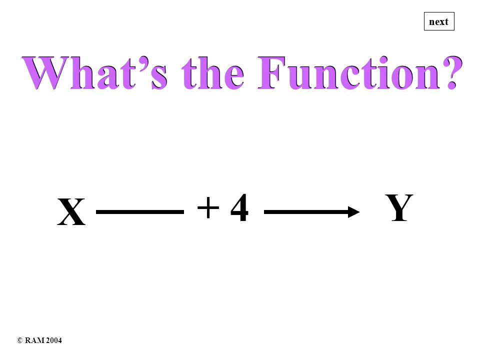 Whats the Function Whats the Function X + 4Y next © RAM 2004
