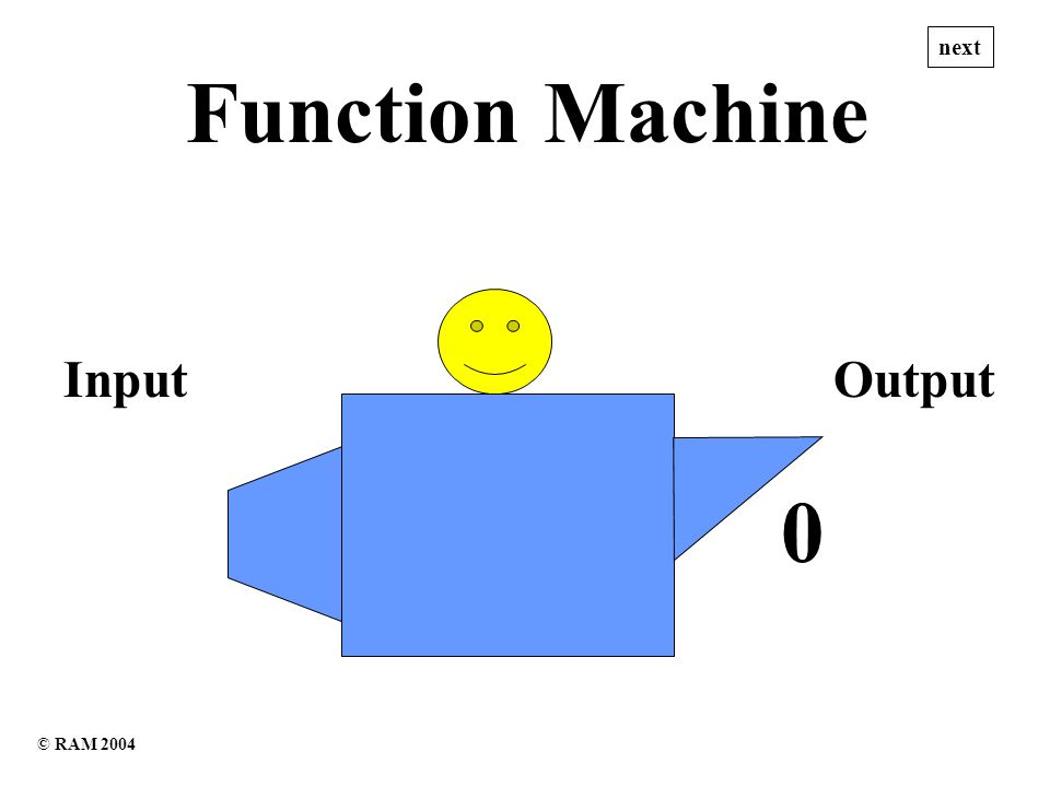 0 0 Function Machine InputOutput next © RAM 2004
