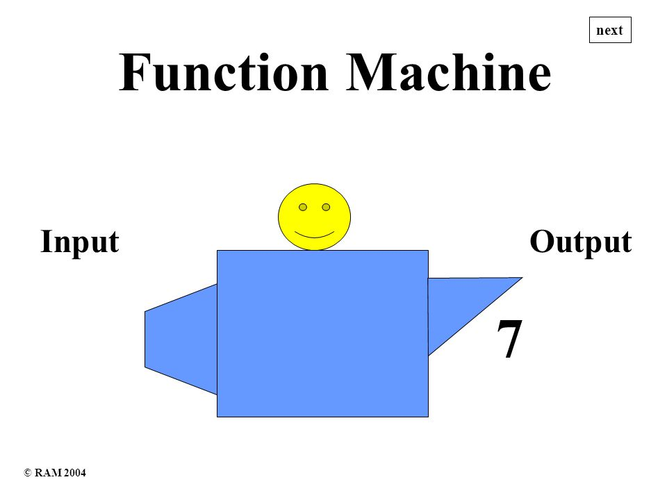7 7 Function Machine InputOutput next © RAM 2004