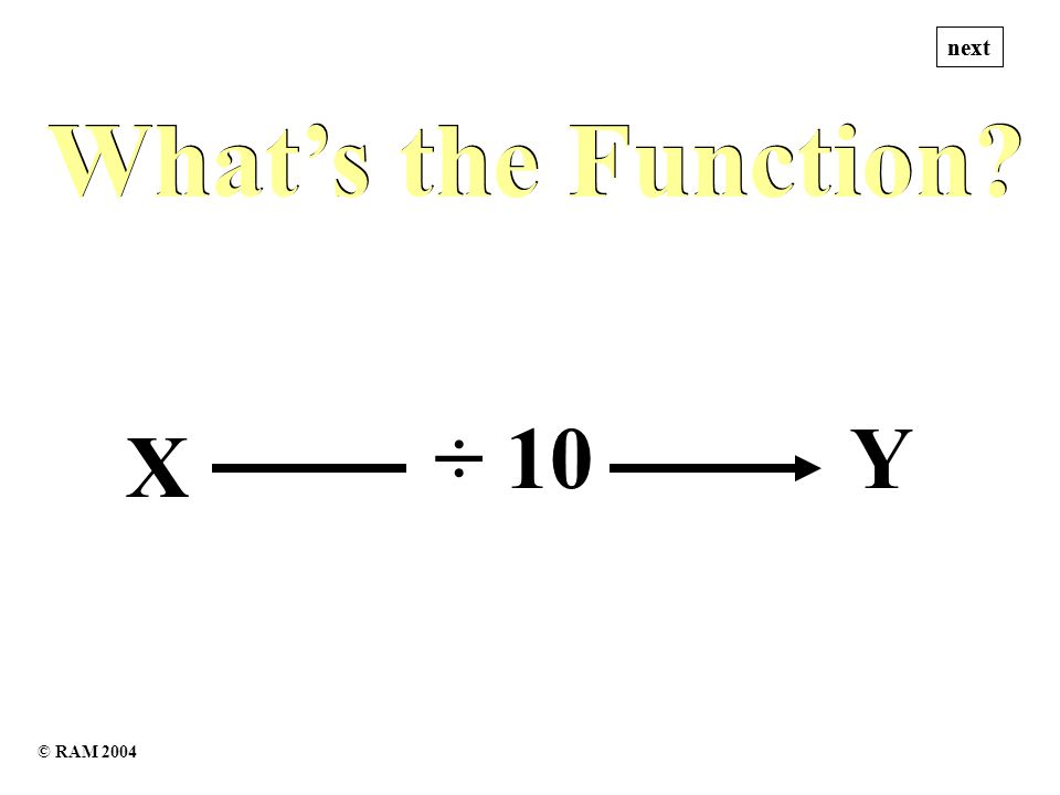 Whats the Function Whats the Function X ÷ 10Y next © RAM 2004