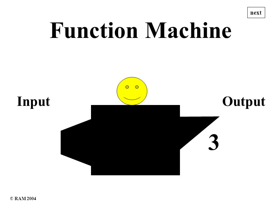 3 6 Function Machine InputOutput next © RAM 2004