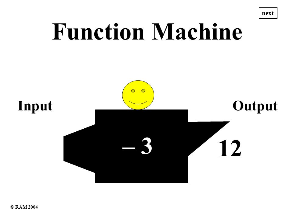 12 15 Function Machine InputOutput next – 3 © RAM 2004