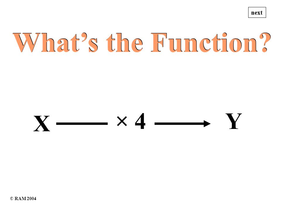 Whats the Function Whats the Function X × 4Y next © RAM 2004 next